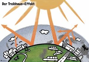 09 Treibhaus-Effekt