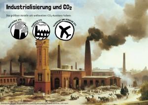 11 Industrialisierung und CO2-Ausstoß