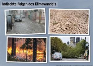 15 Die Folgen des Klimawandels